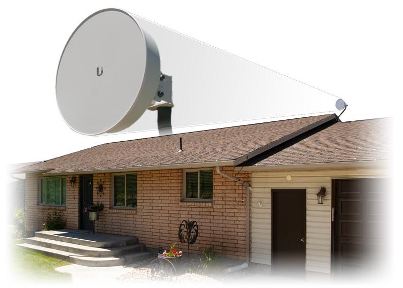 High Speed Fixed Wireless Internet
